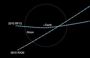 NASA: do Ziemi zbliżają się dwie asteroidy