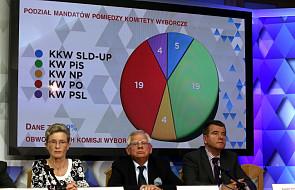 Oficjalne wyniki wyborów. Wygrywa PO
