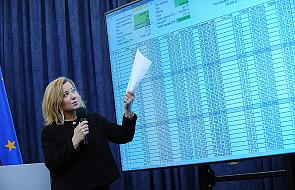 KNF: ten projekt wynika z braku reakcji banków