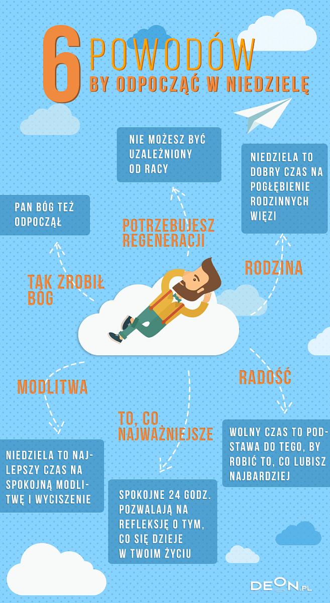 6 powodów, by odpocząć w niedzielę [INFOGRAFIKA] - zdjęcie w treści artykułu
