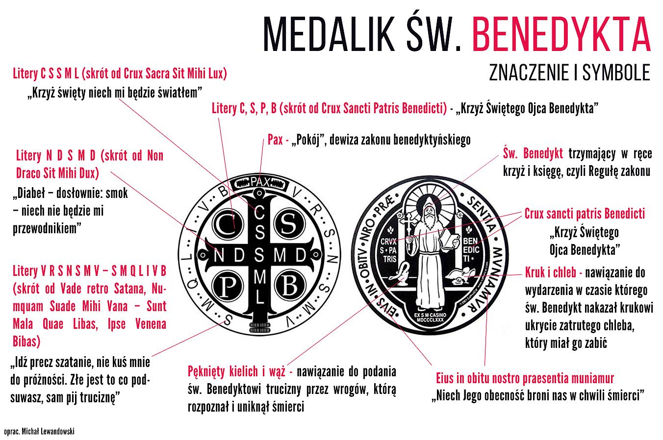 Poznaj znaczenie symboli na Medaliku św. Benedykta [INFOGRAFIKA] - zdjęcie w treści artykułu