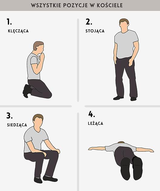 Jaka postawa ciała jest najbardziej odpowiednia w czasie mszy? - zdjęcie w treści artykułu