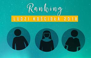 Ranking Ludzi Kościoła 2018