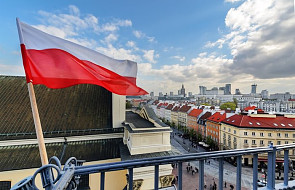 Jaki naprawdę jest patriotyzm Polaków?