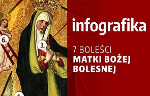 Dzisiaj święto Matki Bożej Bolesnej. Poznaj znaczenie siedmiu boleści Maryi