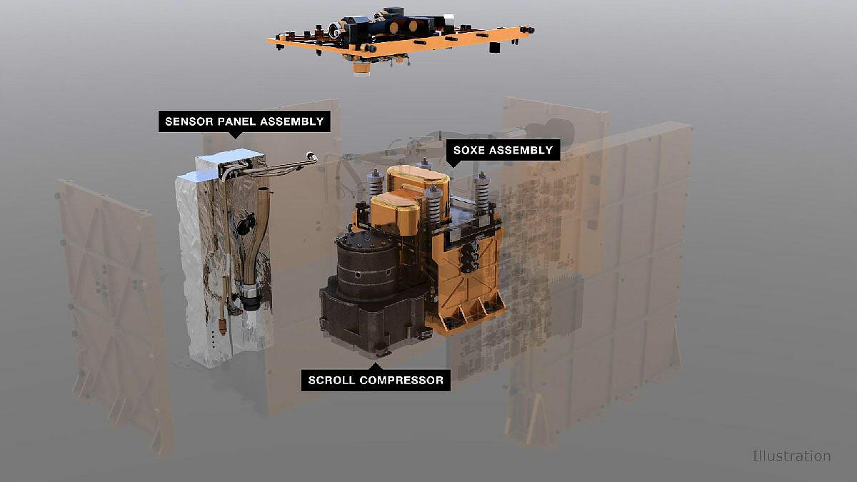 MOXIE składa się z kilku kluczowych elementów / fot. NASA